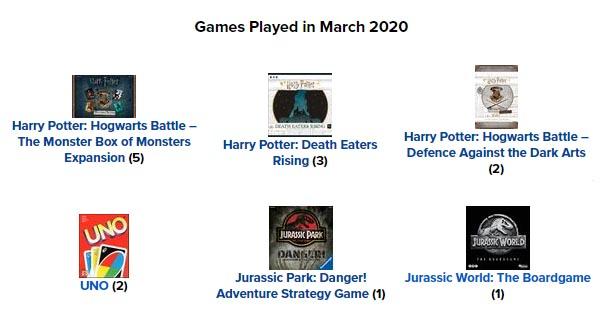 Bordspellen maart 2020
