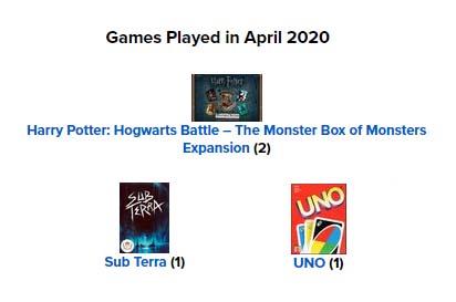 bordspellen april 2020